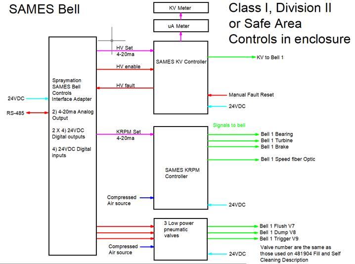 Integrating Bell Atomizer 1