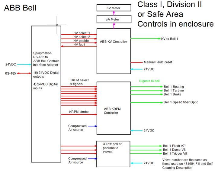 Integrating Bell Atomizer 2