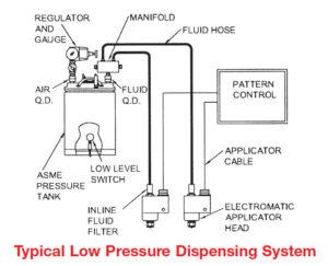 Low pressure tank diagram